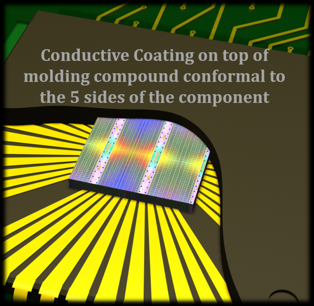 All 5 sides of the exposed components must be shielded with conductive coating